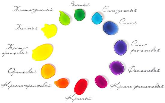 Цветовой круг для выбора оттенков